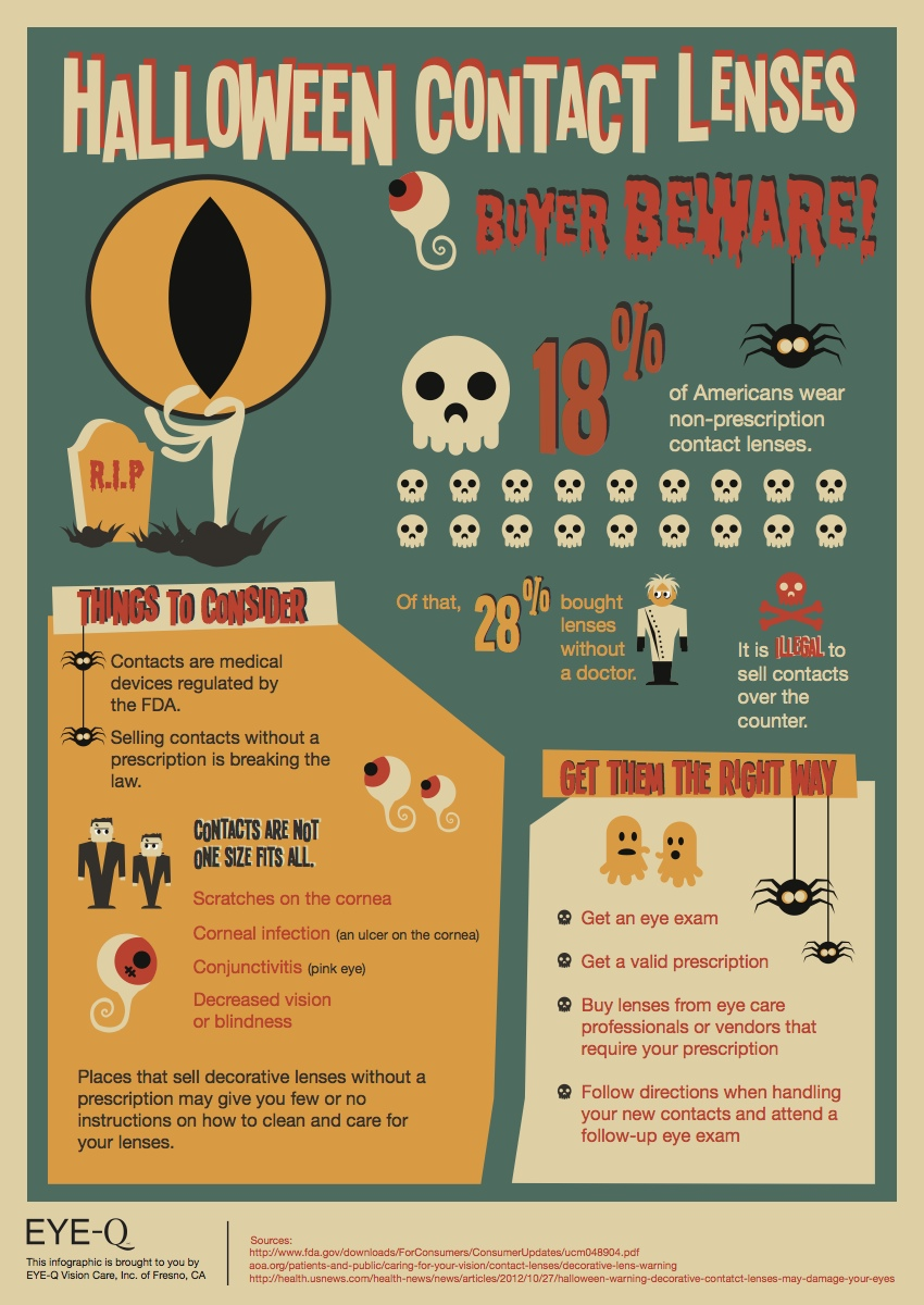 Infographic-Halloween-Contact-Lenses[1]